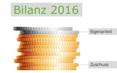 BAFA Förderung Energieberatung Mittelstand – Die Jahresstatistik 2016