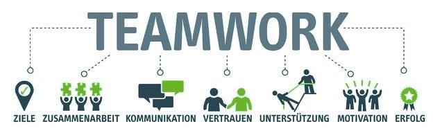 Teamwork ecogreen Energie