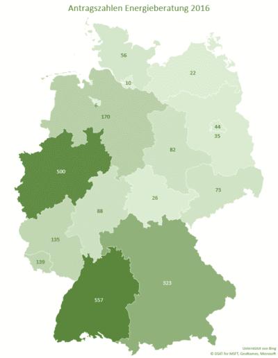 news-antraege-bafa-energieberatung-mittelstand