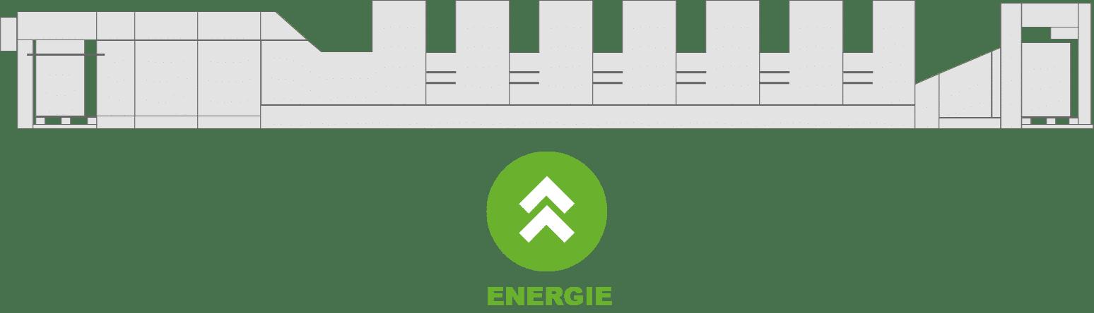 Druckmaschine Energieeffizienz