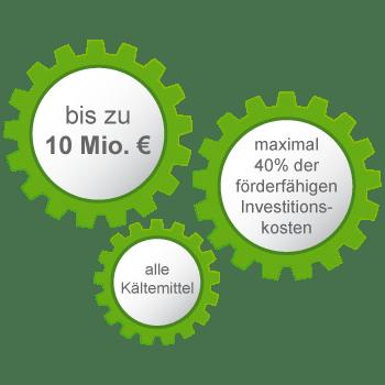 Förderprogramm Energieeffizienz in der Wirtschaft